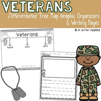 Veterans Tree Map Graphic Organizers & Writing Pages {FREEBIE}