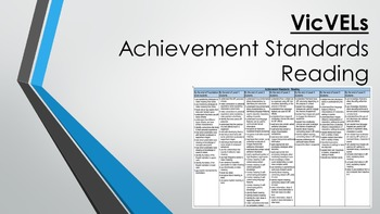 VicVELs Achievement Standards Reading