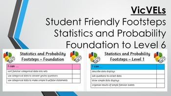VicVELs Child Friendly Stats and Probability Footsteps Foundation to 6