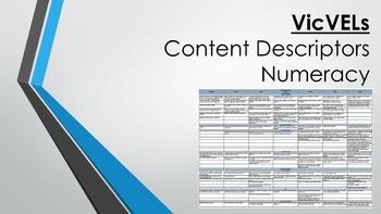 VicVELs Content Descriptors Mathematics