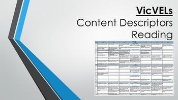 VicVELs Content Descriptors Reading