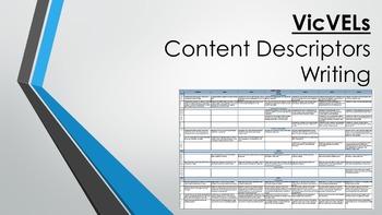 VicVELs Content Descriptors Writing
