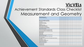 VicVELs Measurement and Geometry Achievement Standards Class Checklist