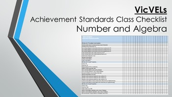 VicVELs Number and Algebra Achievement Standards Class Checklist