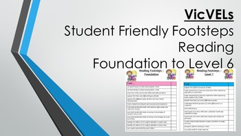 VicVELs Student Friendly Reading Achievement Standards Foundation to Level 6
