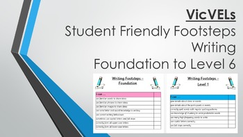 VicVELs Student Friendly Writing Achievement Standards Foundation to Level 6