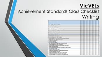 VicVELs Writing Achievement Standards Class Checklist