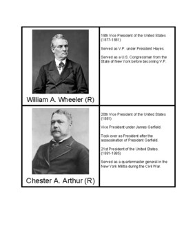 Vice Presidents (1877-Present)