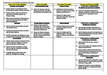 Victorian Curriculum Capabilities Level 1&2