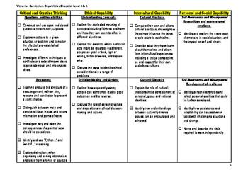 Victorian Curriculum Capabilities Level 3&4