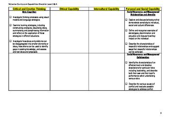 Victorian Curriculum Capabilities Level 5&6