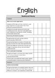 Victorian Curriculum Checklist - Foundation