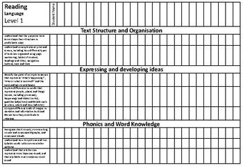 Victorian Curriculum Checklists - Level 1
