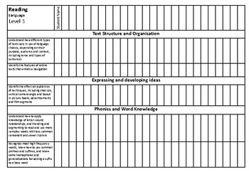 Victorian Curriculum Checklists - Level 3