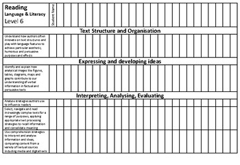 Victorian Curriculum Checklists - Level 6