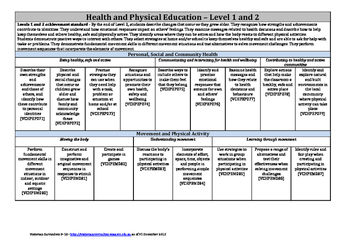 Victorian Curriculum F-10 - Level 1 & 2 - Health and Physi