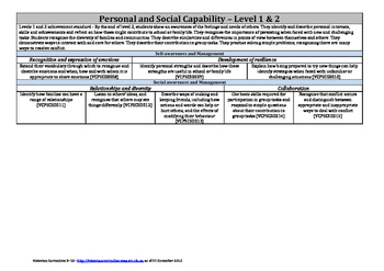 Victorian Curriculum F-10 - Level 1 & 2 - Personal and Social Capability