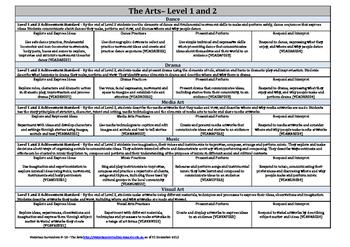 Victorian Curriculum F–10 - The Arts Level 1 & 2