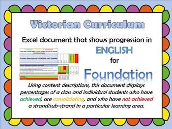 Victorian Curriculum Foundation English Progression Excel