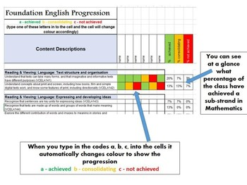 Victorian Curriculum Foundation English Progression Excel