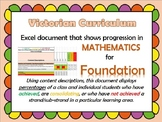 Victorian Curriculum Foundation Maths Progression Excel