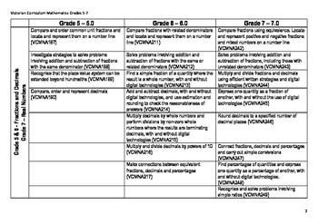 Victorian Curriculum Grade 5-7 Mathematics Pathway