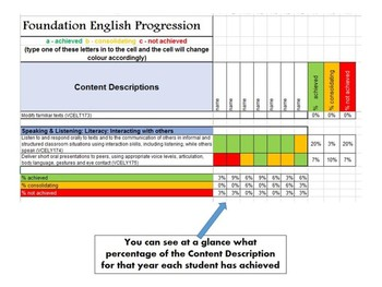 Victorian Curriculum Level 1 English Progression Excel