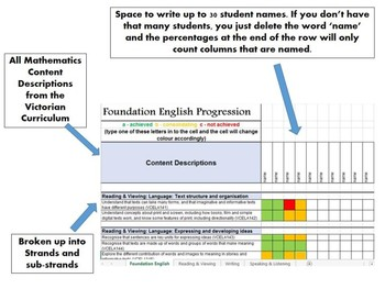 Victorian Curriculum Level 1 English Progression Excel