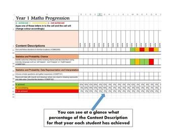 Victorian Curriculum Level 2 Math's Progression Excel