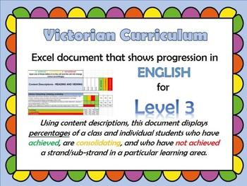 Victorian Curriculum Level 3 English Progression Excel