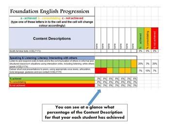 Victorian Curriculum Level 4 English Progression Excel