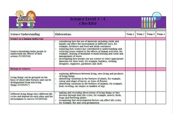 Victorian Curriculum Science Checklists Bundle - Foundation - Level 6