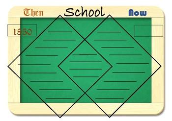 Victorian School Venn Diagram