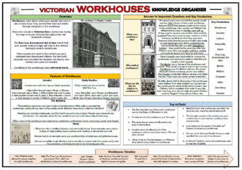 Victorian Workhouses Knowledge Organizer/ Revision Mat!