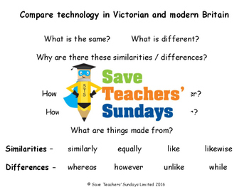Victorian technology Lesson plan and PowerPoint
