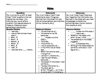Video Analysis Graphic Organizer