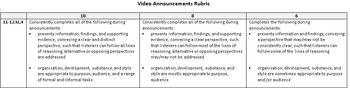 Video Announcement Rubric