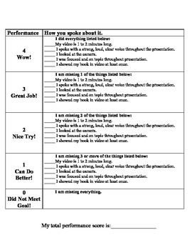 Video Book Review Rubric