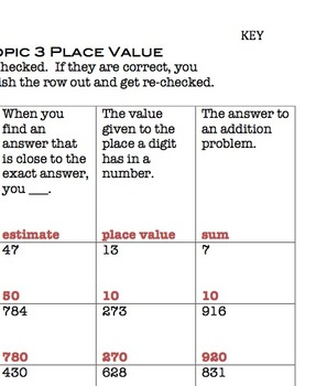Video Game Math Topic 2 Number Sense Answer Key