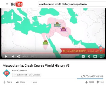 "Video Guide for ""Crash Course World History: Mesopotamia"""