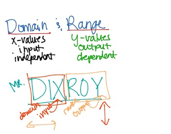 Video Lesson for Domain, Range and Independent vs. Dependent Variables