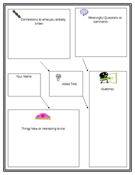 Classroom Video Note Taking Worksheet