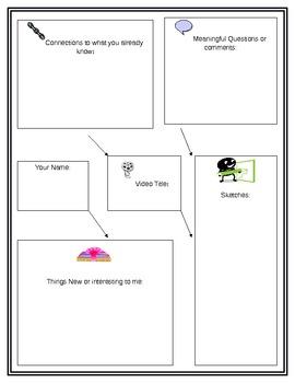classroom video note taking worksheet by sarah baker tpt. Black Bedroom Furniture Sets. Home Design Ideas