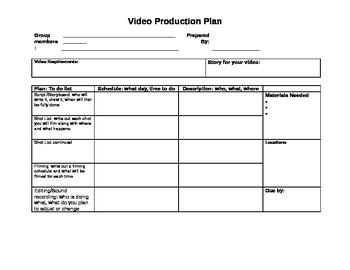 Video Production Plan