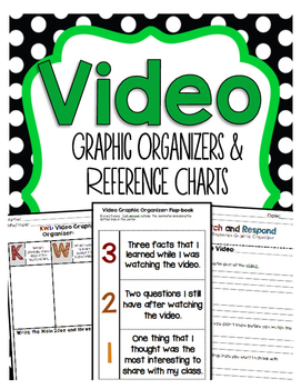 Video Response Graphic Organizers for Guided Reading
