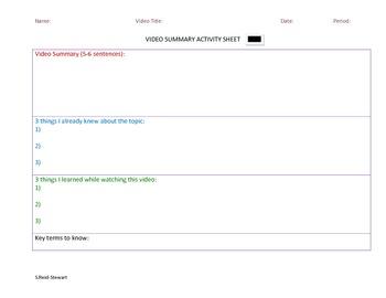 Video Summary Activity Sheet