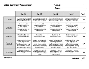 Video Summary Rubric