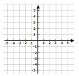 Video Tutorial 5.G.1 Coordinate Grids