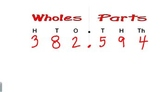 Video Tutorial 5.NBT.3A Read & write decimals to thousandths