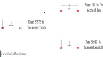 Video Tutorial 5.NBT.4 Use place value to round decimals to any place.